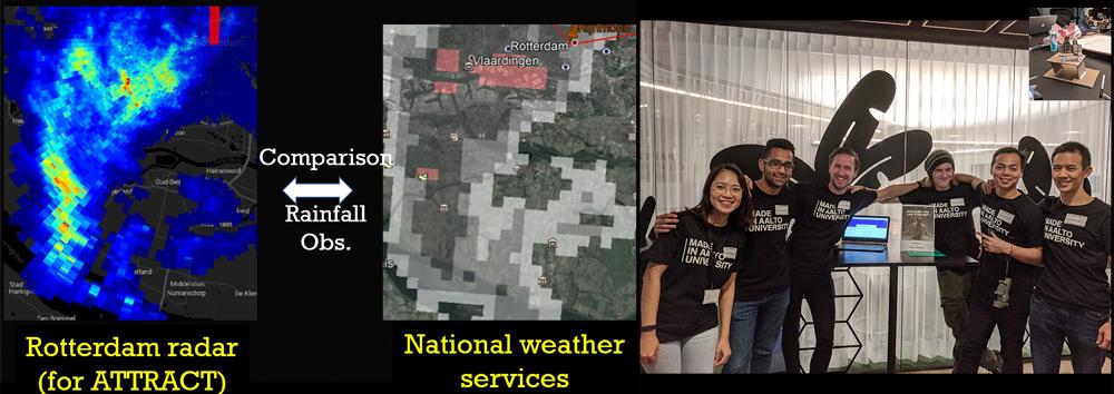 ATTRACT featured stories: Enhanced urban rain surveillance systems for smart city solutions (EU-RainS)